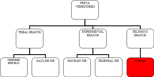 File:Control diagram dharmic.png