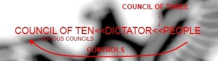 File:Control diagram.jpg