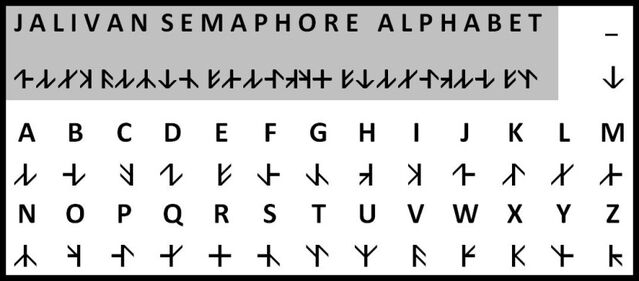 File:830px-Semaphore Alphabet.jpg