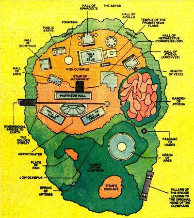 Map-olympus