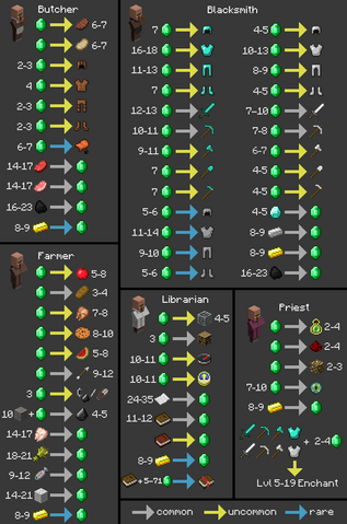 File:Trading-Chart.png