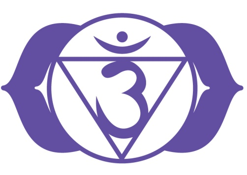 Image result for third eye chakra