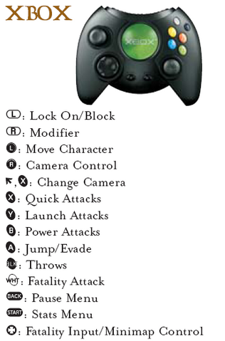 File:Xbox controls.png