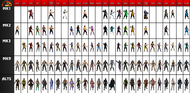 File:Mk 9customchart.jpg