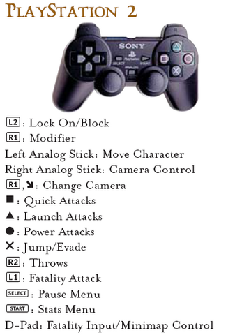 File:Ps2 controls.png