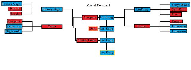 File:Mortal Kombat 1 (2011).png
