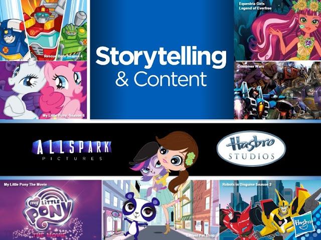 File:Hasbro Entertainment Plan 2016 - Storytelling & Content.jpg