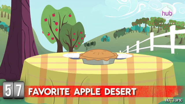 "File:Hot Minute with Applejack ""one of Granny Smith's apple pies"".png"