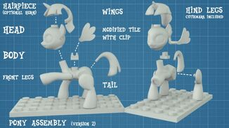 MLP-LEGO-V2-Blueprints