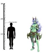 Human scale vs Ogre