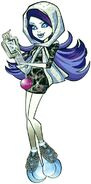 Profile art - MS Spectra