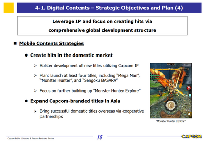 Capcom Investors Report 2016-Slide 15