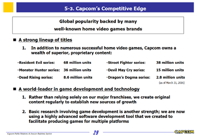 Capcom Investors Report 2016-Slide 29