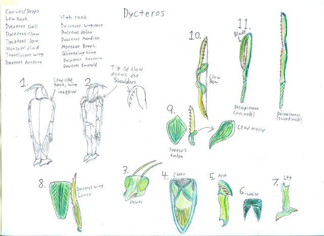 File:Dycteros.jpg