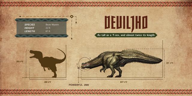 File:MH4U-Deviljho Infographic 001.png