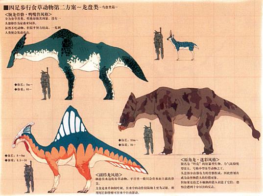 File:Concept-Mammals2.jpg