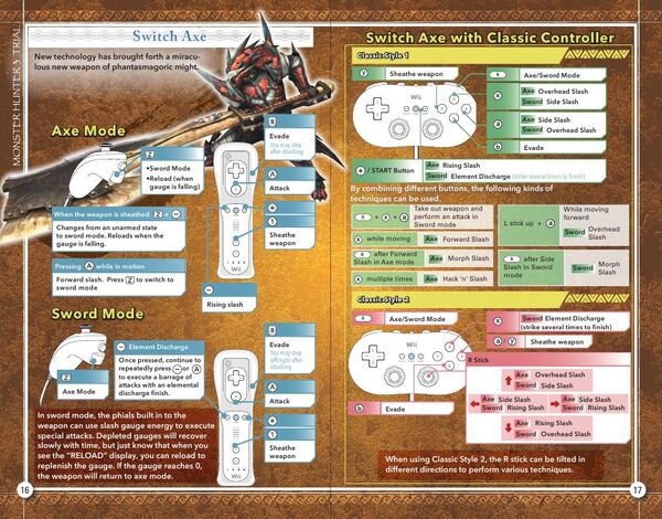 Mh3switchaxecontrols