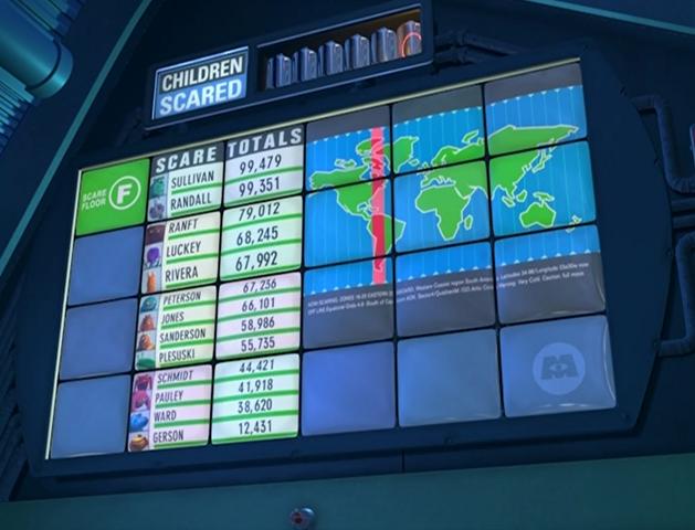Scarer's Leaderboard | Monsters, Inc. Wiki | Fandom ...