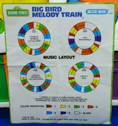 Blue box 1986 big bird melody train arrange track to compose melody 3