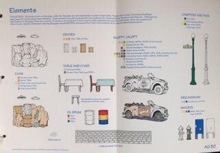Sesame architecture guide5