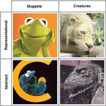 Muppetcreature