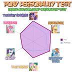 Shadowdemon137 Pony Personality Test
