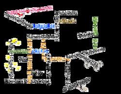 Regions text