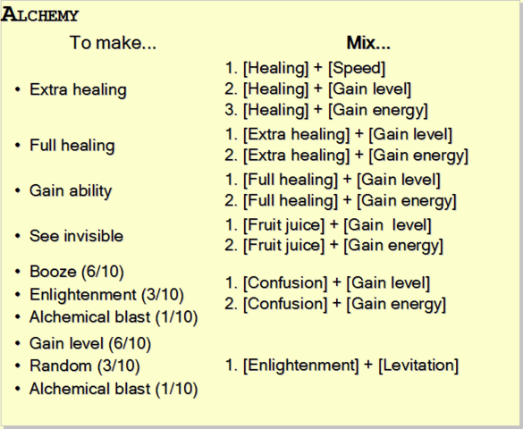File:Alchemy-Reference-Card.png