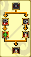 Dark Eye Skill Tree