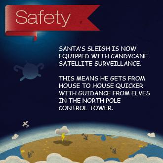 2011 - FAA Santa – Safety - Part 2