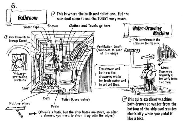 File:Going Merry's Bathroom and Water-Drawing Machine Layout.png