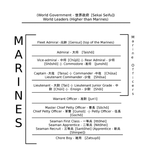 File:SBS Vol8 MarinesRank.png