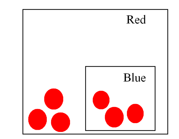 File:Chart 3.png