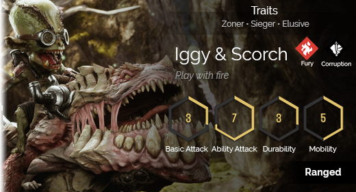Iggy and Scorch hover