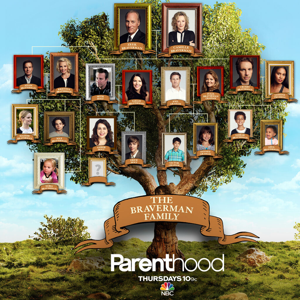 Parenthood-Family-tree-NBC