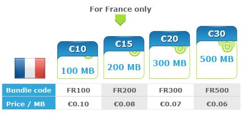 File:Data fr.png