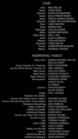 File:Madagascar 2 Cast.png