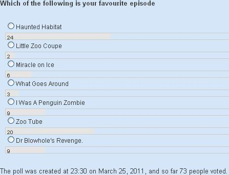 Poll 2-Winner-Round1