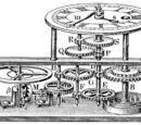 Mechanische Uhr