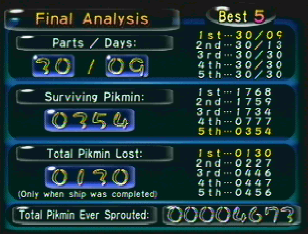 File:Pikmin run 9 days 8-1-2012.png