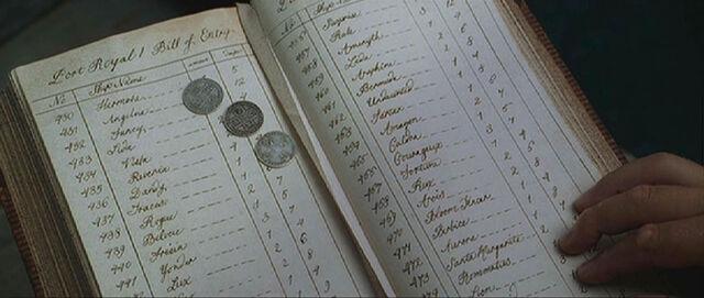 File:Three shillings.jpg