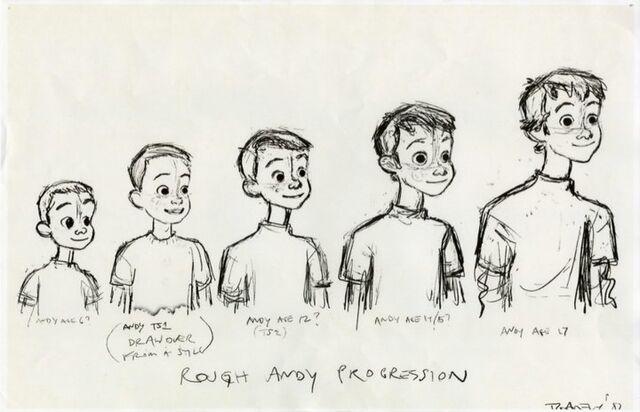 File:Andy AgeTimelinePixarProgressionart.jpg