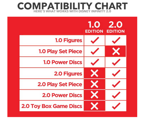 File:Compatibility Chart.PNG