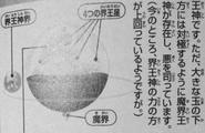 Siódmy Wszechświat w Dragon Ball Chō Ekisaitingu Gaido Sutōrī-hen (1)