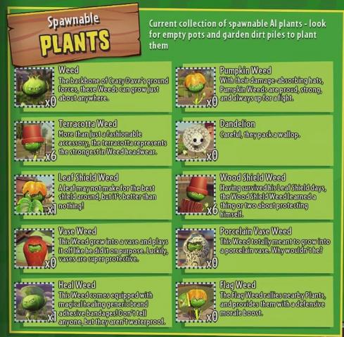 File:GW2Spawnplants.png