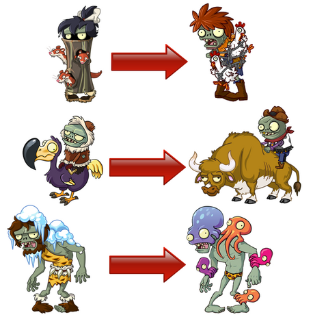 File:New Generations of Zombies.png