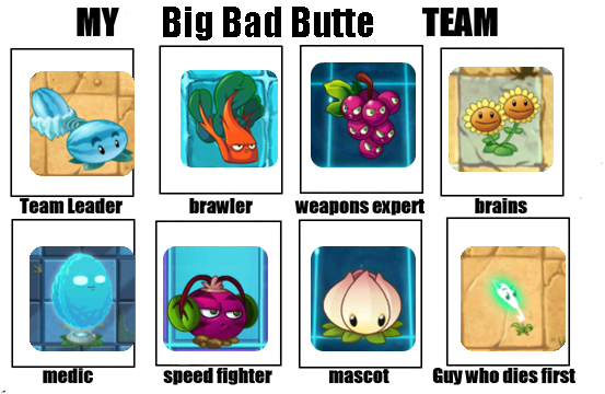 File:Big bad butte team.png