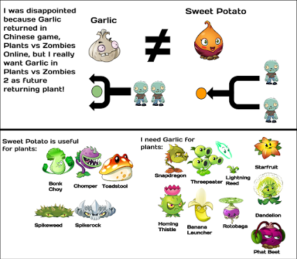 File:Garlic and Sweet Potato haven't similar power.png
