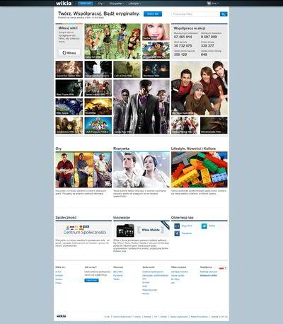 Wikia-strona główna PL.jpg