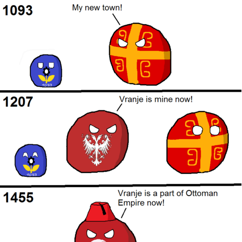 History of Vranje